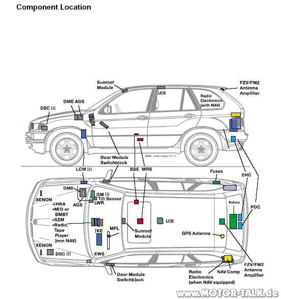 Original 289 High Performance Exhaust Manifolds Wiring Diagrams further X5  ponent Location I205273385 together with Bmw 325ic Fuse Box also Ford Focus Fuse Box Diagram Useful Captures Like Panel Relay moreover 2007 Bmw 328i Lighter Fuse. on 2007 bmw 328i fuse box diagram