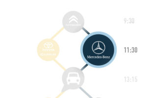 11:30 Uhr: Mercedes-Benz in Halle 2