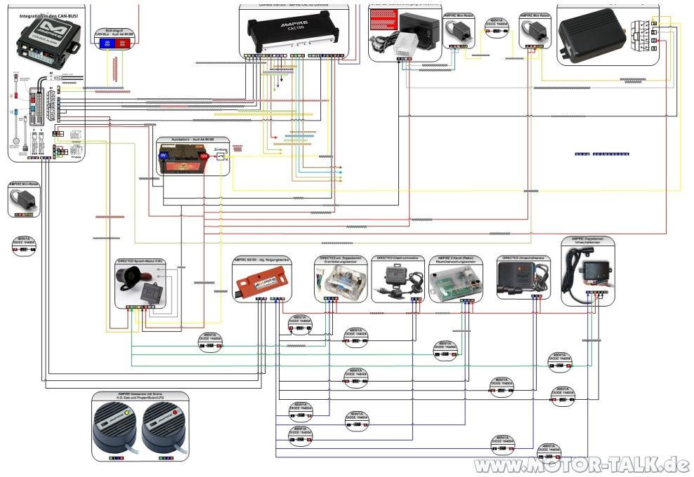 Can-bus-alarmanlage-schalt-verdrahtungsplan : Alarm Easycar M4000 ...