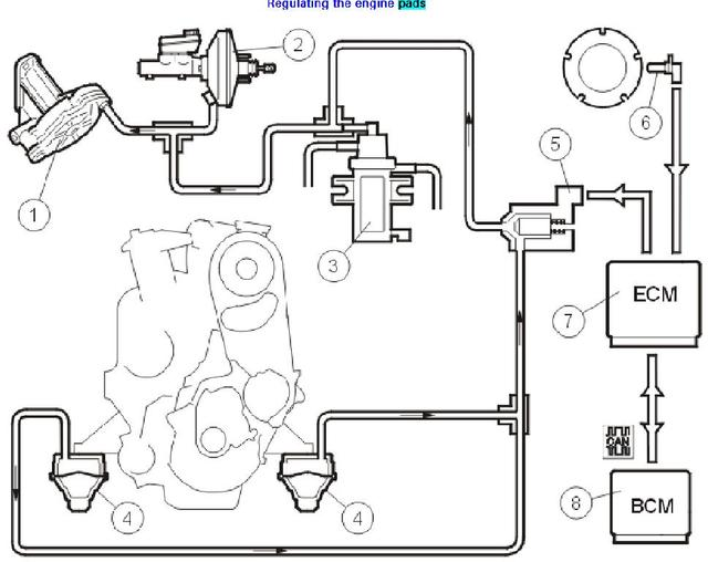 Funktion Vacuum Motorlagerung I207581827 on 2001 Volvo S60 Engine Diagram