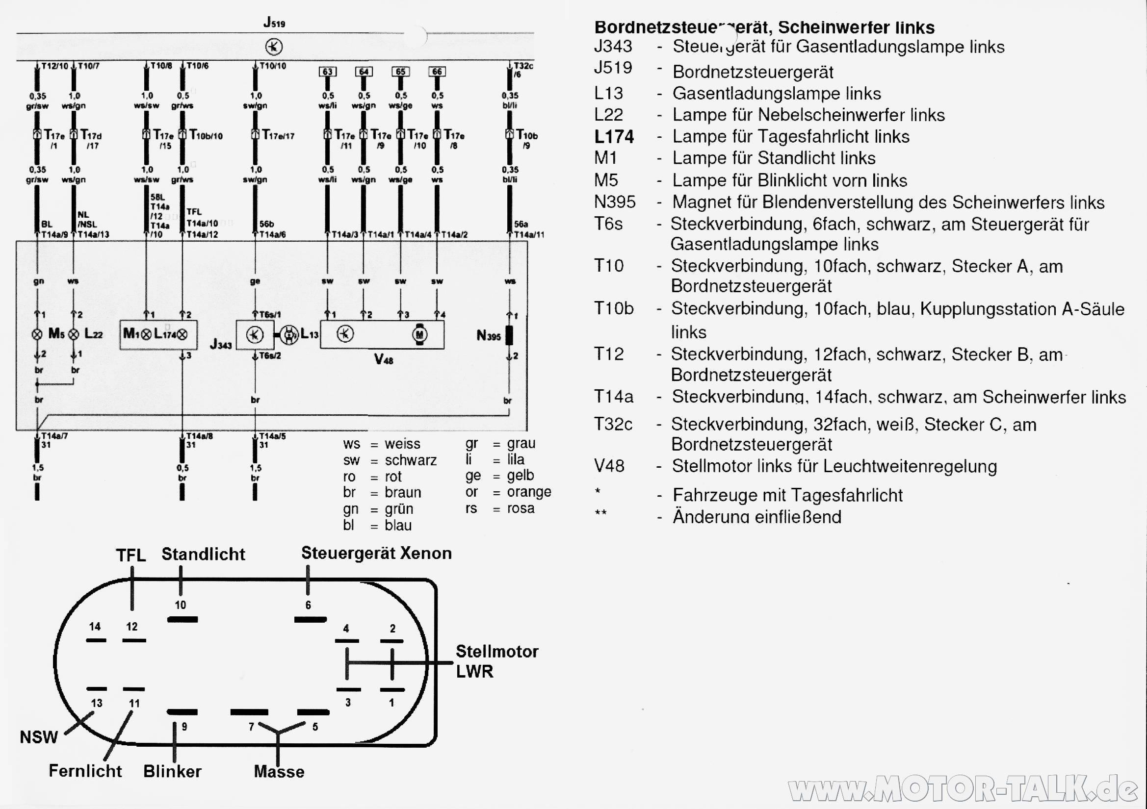 Scheinwerfer Belegung S6 Leds Funktionieren Nicht So