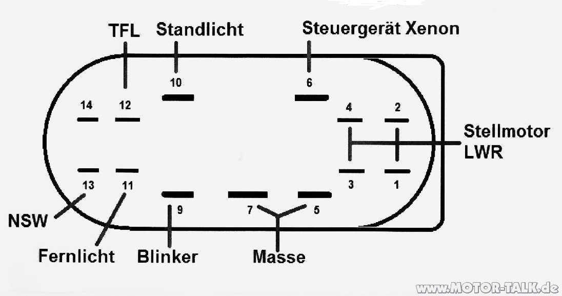 Nett Xenon Scheinwerfer Schaltplan Zeitgenössisch - Elektrische ...
