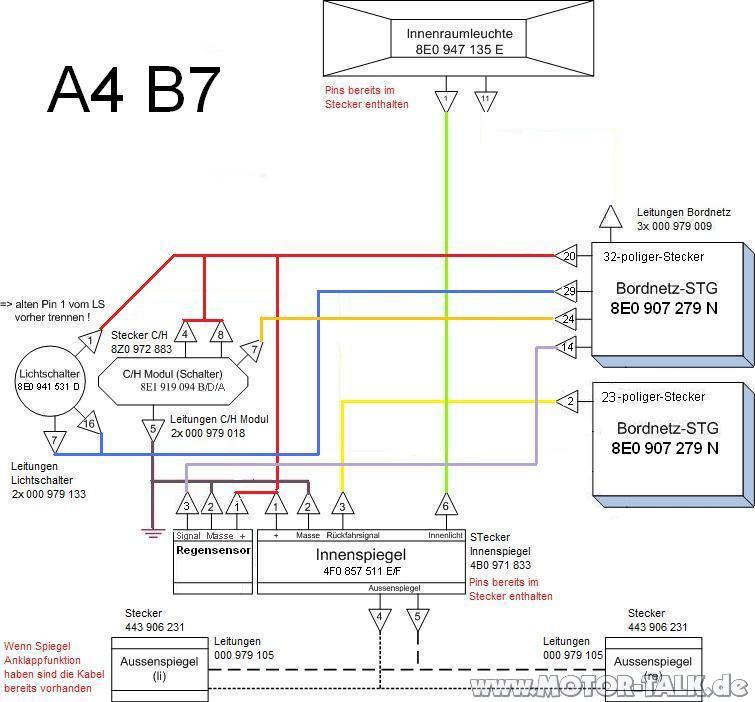 Audi-a4-regensensor : Lichtsensor + Regensensor + Automatischer ...