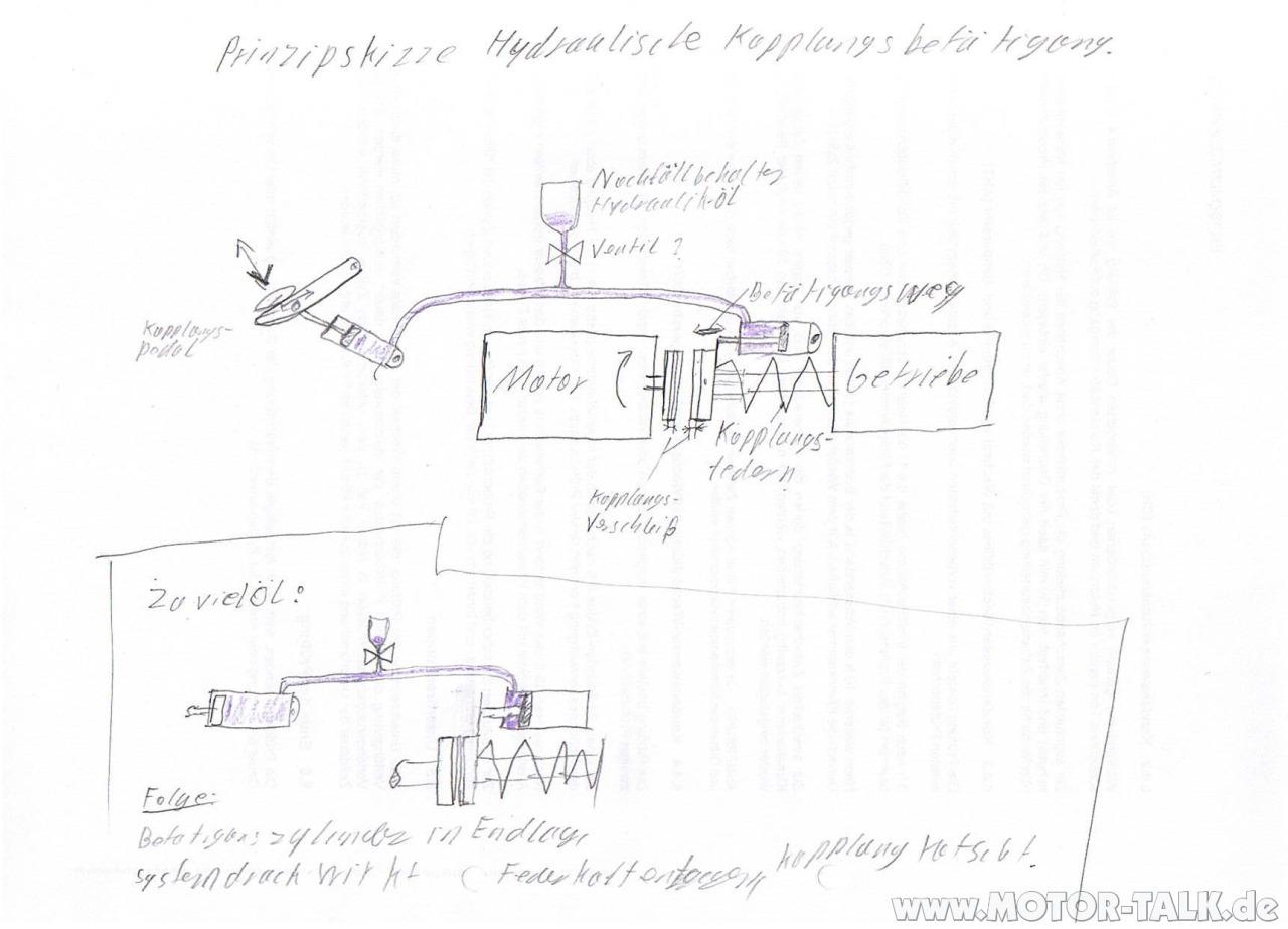 prinzipskizze hydraulische kupplungsbetaetigung audi a4. Black Bedroom Furniture Sets. Home Design Ideas