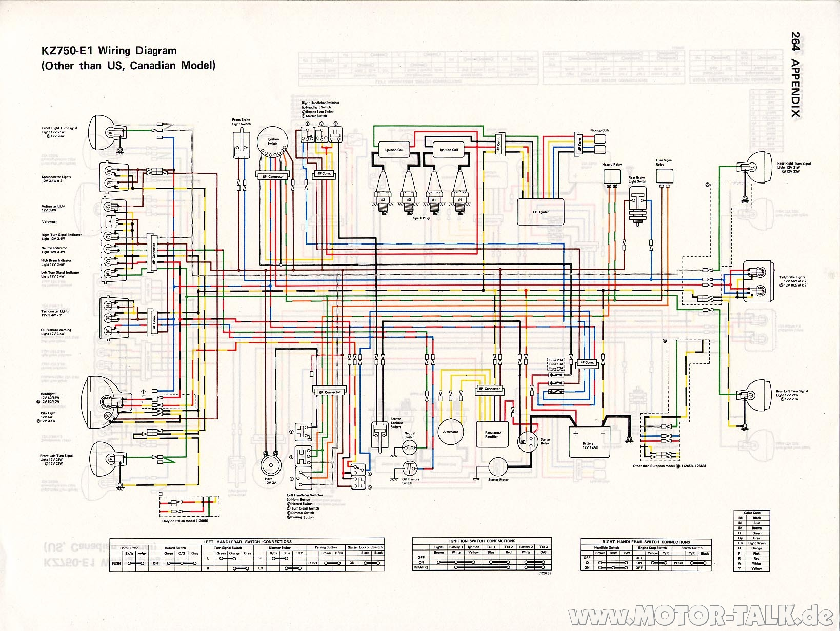 75 Kawasaki Z1 Wiring Diagram likewise Wiring additionally Yamaha 110cc 4 Wheeler Wiring Diagram as well Cb 750 as well 89082 Honda Cb 125 K5 Restauration. on 1980 honda cb750 wiring diagram