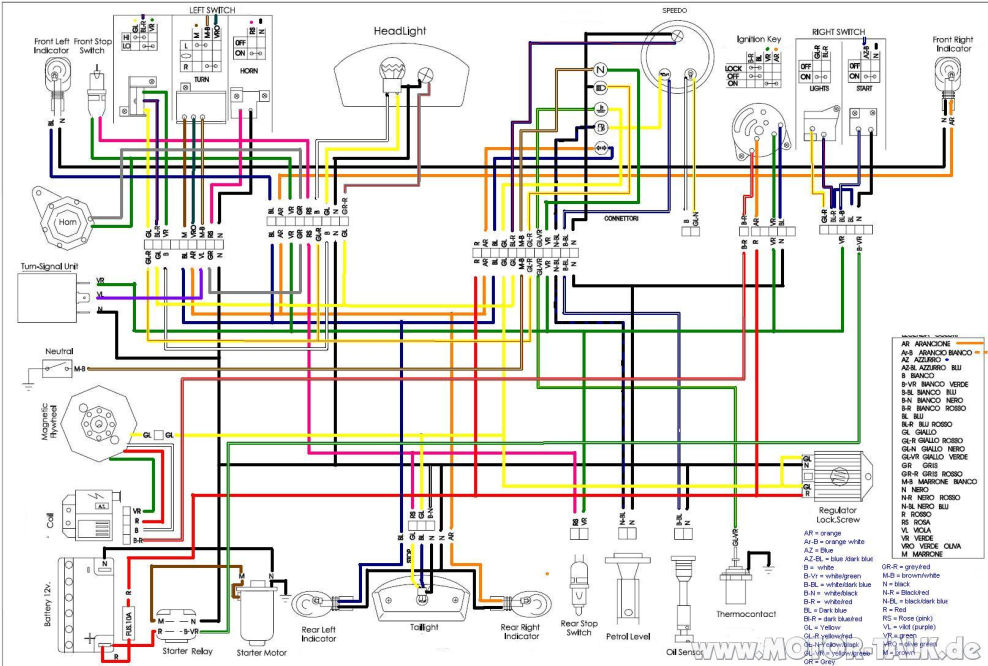 boss plow wiring diagram for an electric html with Schaltplaene Rieju Rs2 I206019026 on BoschRelay also Shed Plans Free 12x12 3  partment Sink likewise 150840 1988 Mustang 5 0 Wiring Diagrams in addition IMG 2740 furthermore Schaltplaene Rieju Rs2 I206019026.