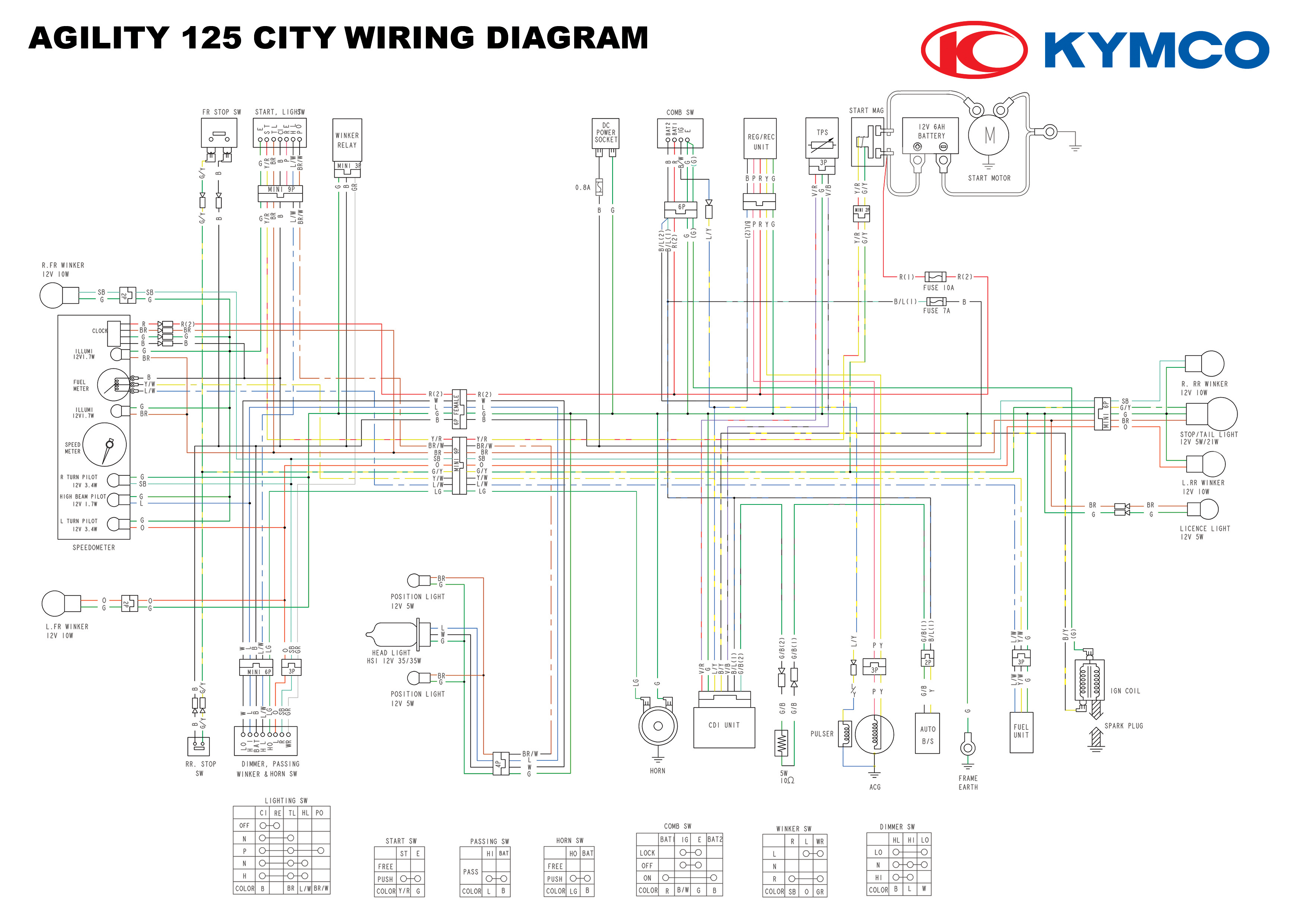 super 8 kymco cdi wiring engine wiring diagram images. Black Bedroom Furniture Sets. Home Design Ideas