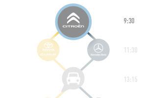 Citroën macht den Anfang um 9:30 Uhr