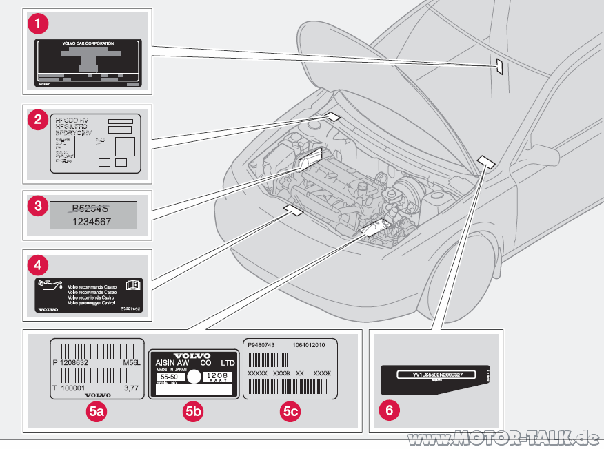 motor wo finde ich den motorcode neuwagen motor riecht. Black Bedroom Furniture Sets. Home Design Ideas