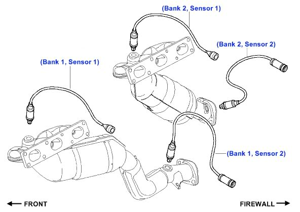 O2sensors I207846193 on toyota tundra o2 sensor location