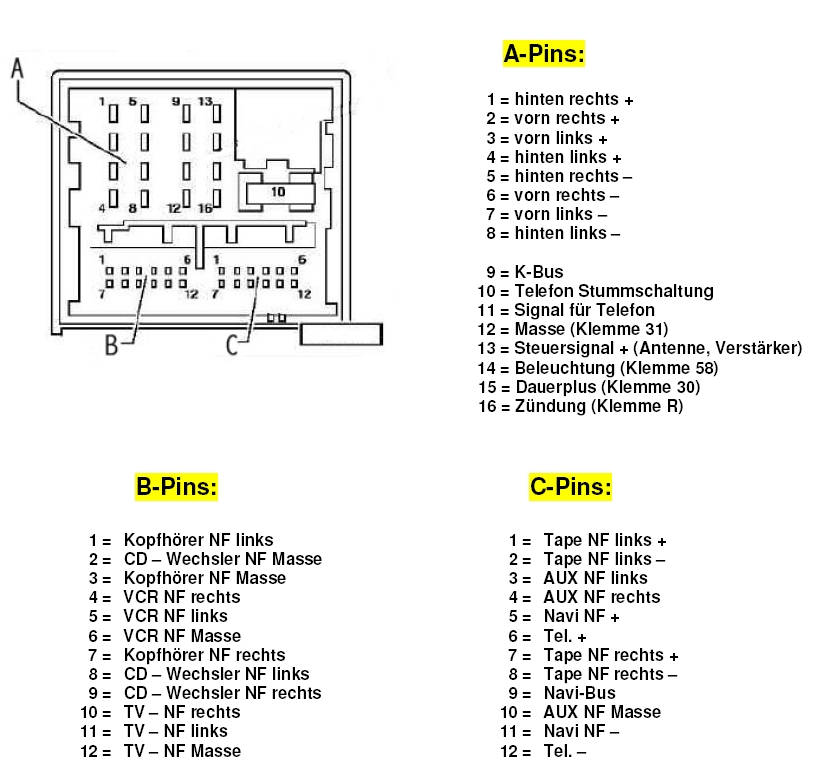 E39 Wiring Diagram Radio : Bm pinout b g usb adapter bei business cd bmw er