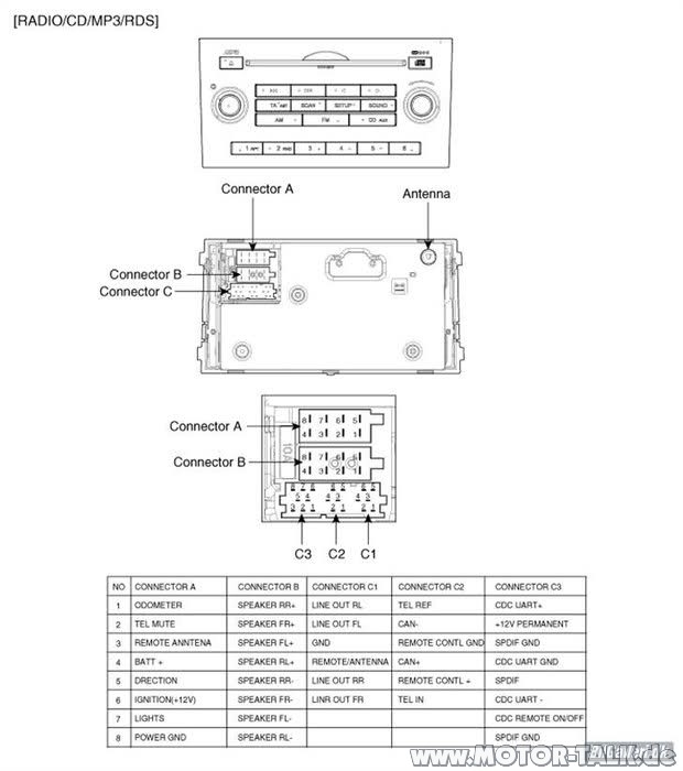 Kia Spectra Wiring Diagram together with Kia Amanti Electrical Wiring Diagram also 2006 Chrysler 300 Ac Wiring Diagram further Isuzu Hombre 4 3l Automatic Transmission Control System Wiring Diagram as well Kia Soul Headlights Wiring Diagram. on 2007 kia sorento radio wiring harness