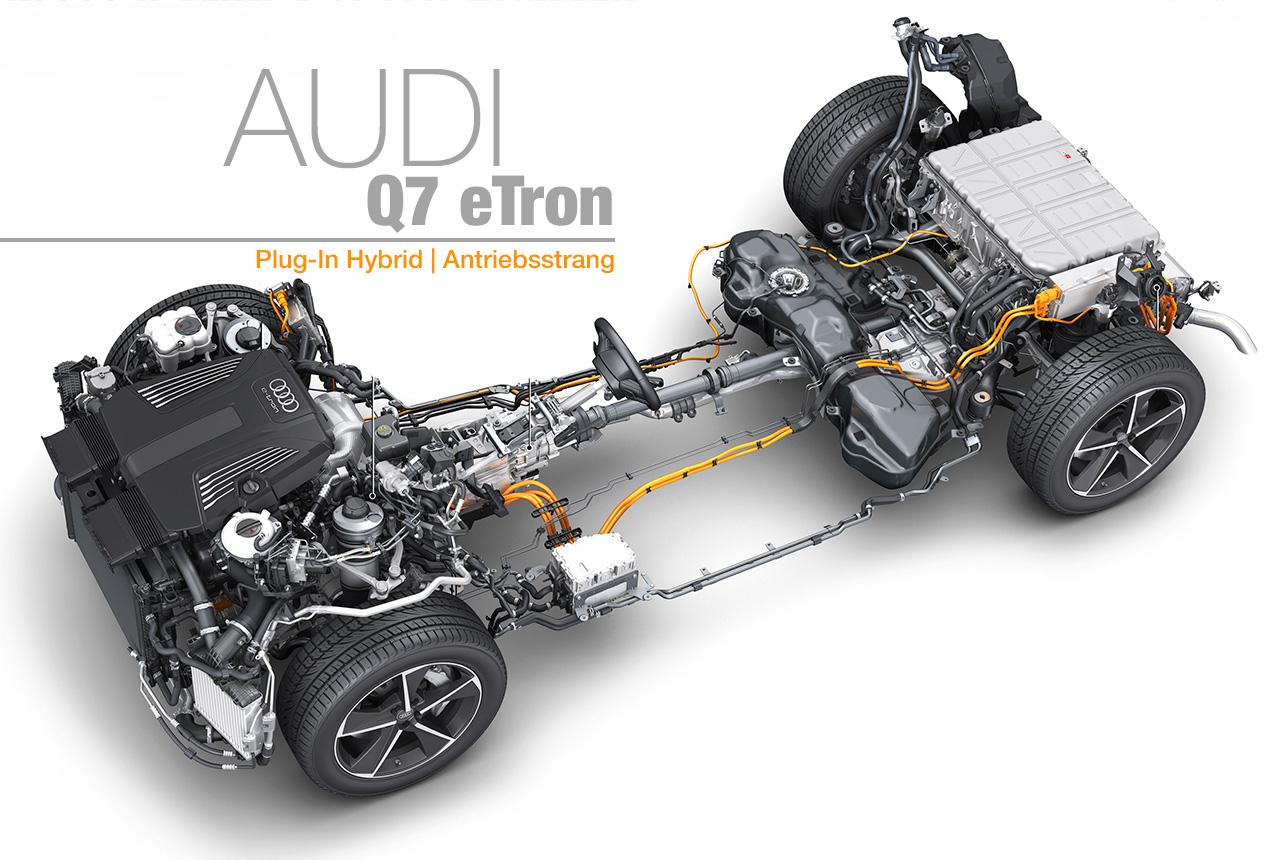Audi Q7 E Tron Und Bmw X5 Xdrive40e Vergleich