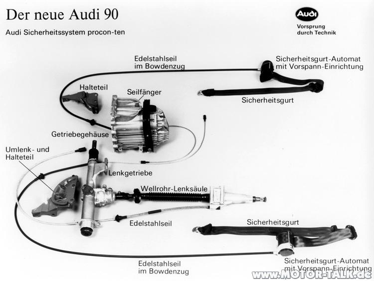 Audi Procon Ten Procon Ten Im Audi 80 Audi 80 90 100