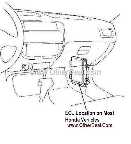 Honda Civic Wiring Diagram Schemes on fuse box accord 2005
