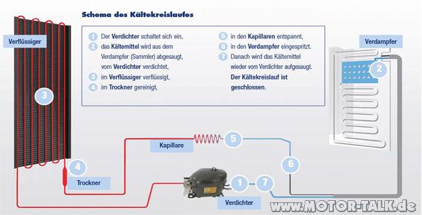 Kaeltekreis : Klimaanlage deaktiviert Umluftfunktion? : Opel Vectra ...