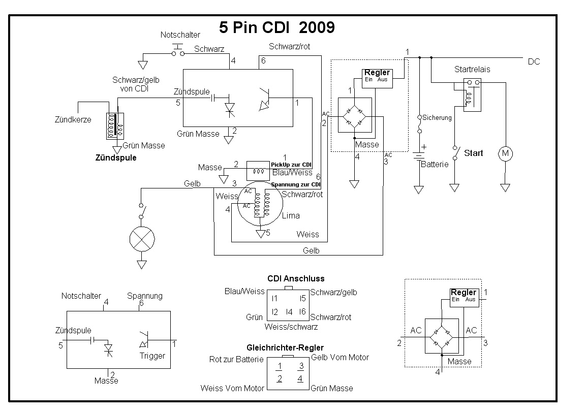 Minimum 5 Pin Cdi Wiring All Kind Of Diagrams Wire Diagram 8 Get Free Image About Dc