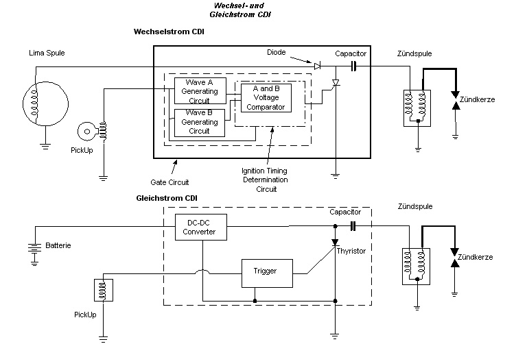 gy dc cdi wiring diagram wiring diagram and hernes gy6 150cc scooter wiring diagram electronic circuit