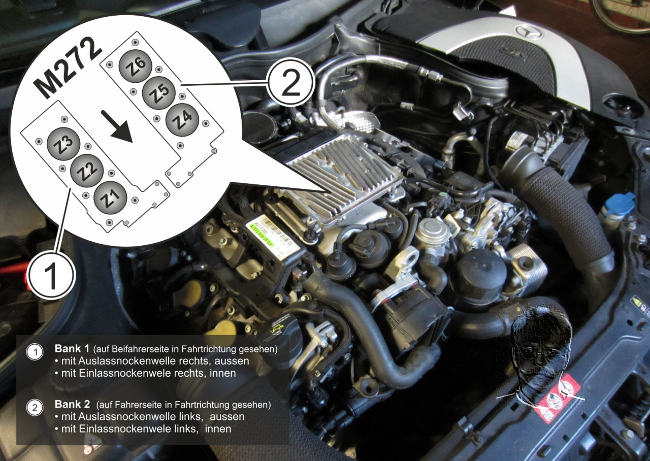 Suzuki Vvt Solnoid Location