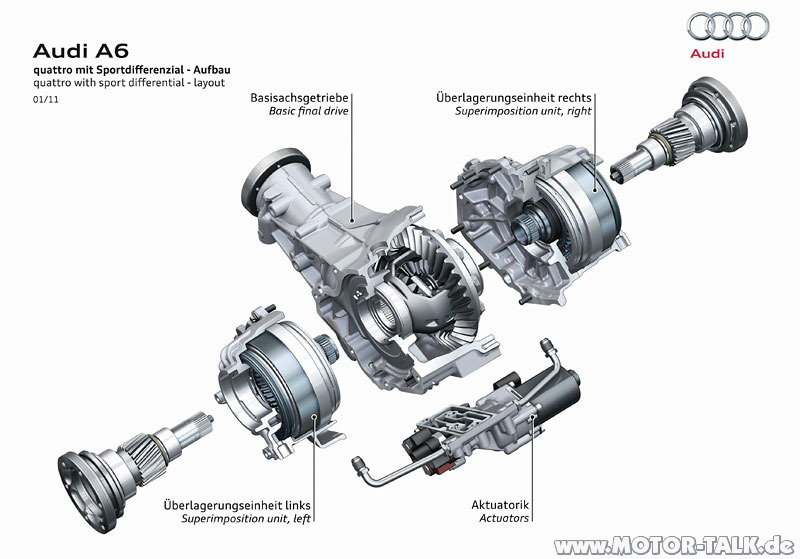 Audi Differenzial Hinten Autos Amp Technik