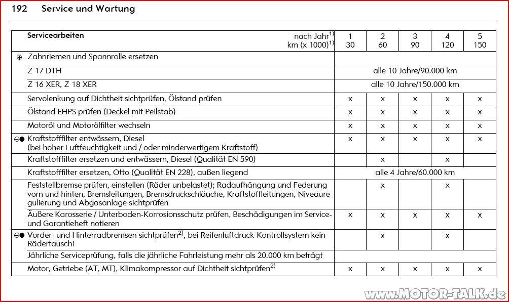 Serviceplan Astra H Welcher Riemen Treibt Die