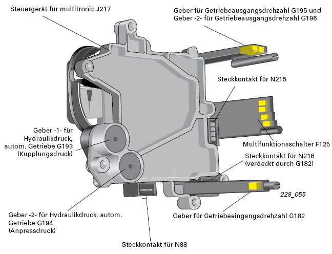 multitronic-sg-2 : 7 lamellen der einzige ausweg bei multitronic
