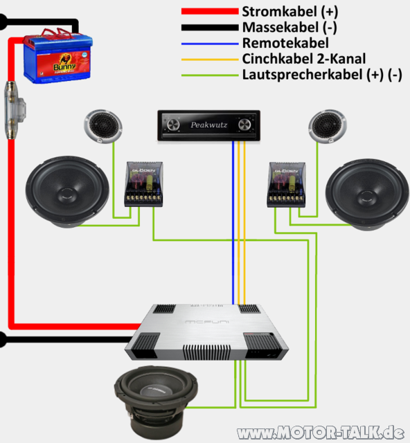 Clarion Home Theater System