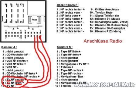 Radiostecker-20-20tv-audio : Kein ton bei FSE : Mercedes A-Klasse ...