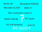 Mini-SUV/Van bis 32000 €