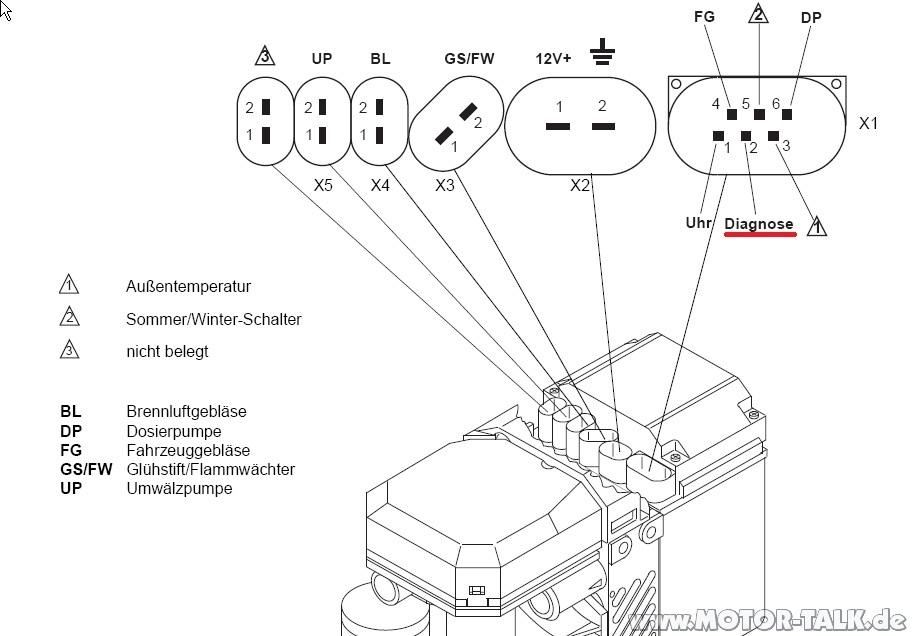 einbauanleitung webasto standheizung bmw e46. Black Bedroom Furniture Sets. Home Design Ideas