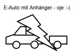 E-Auto mit Anhänger