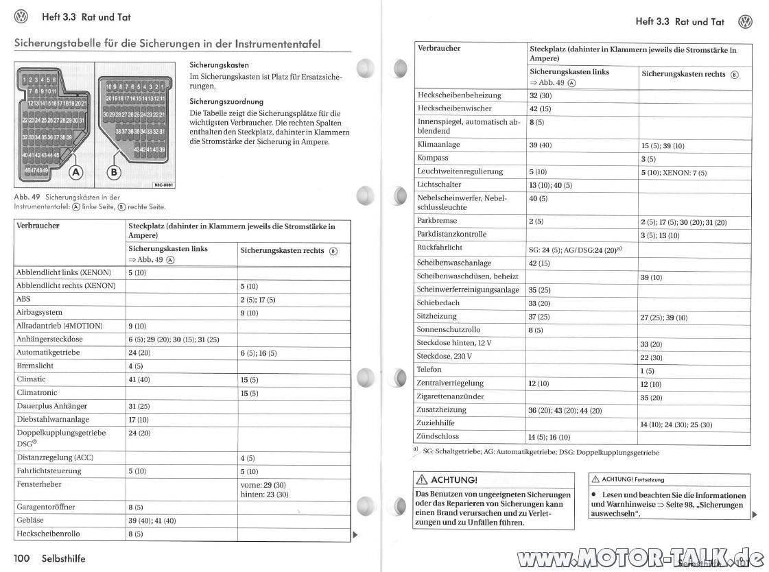 Sicherungsbelegung on vw tiguan 2011 fuse box diagram