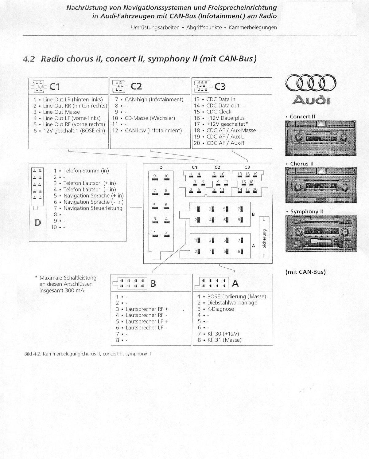 Audi Concertii Belegung Aux Buchse Am Rns E Anschlie 223 En